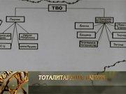 Тоталитарните лагери