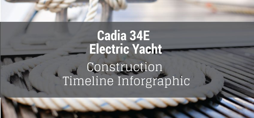 Infographic: Cadia 34E Electic Yacht Construction Timeline